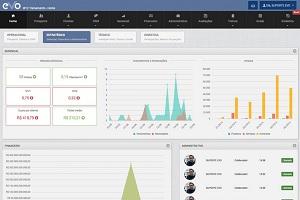 EVO, el software de gestión para gimnasios grandes y unidades de cadena